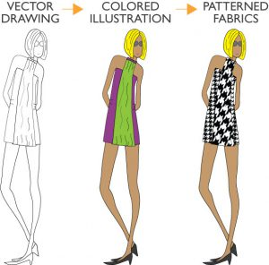 Turn a Vector Drawing Into a Colored Illustration & then Add Patterned Fabrics